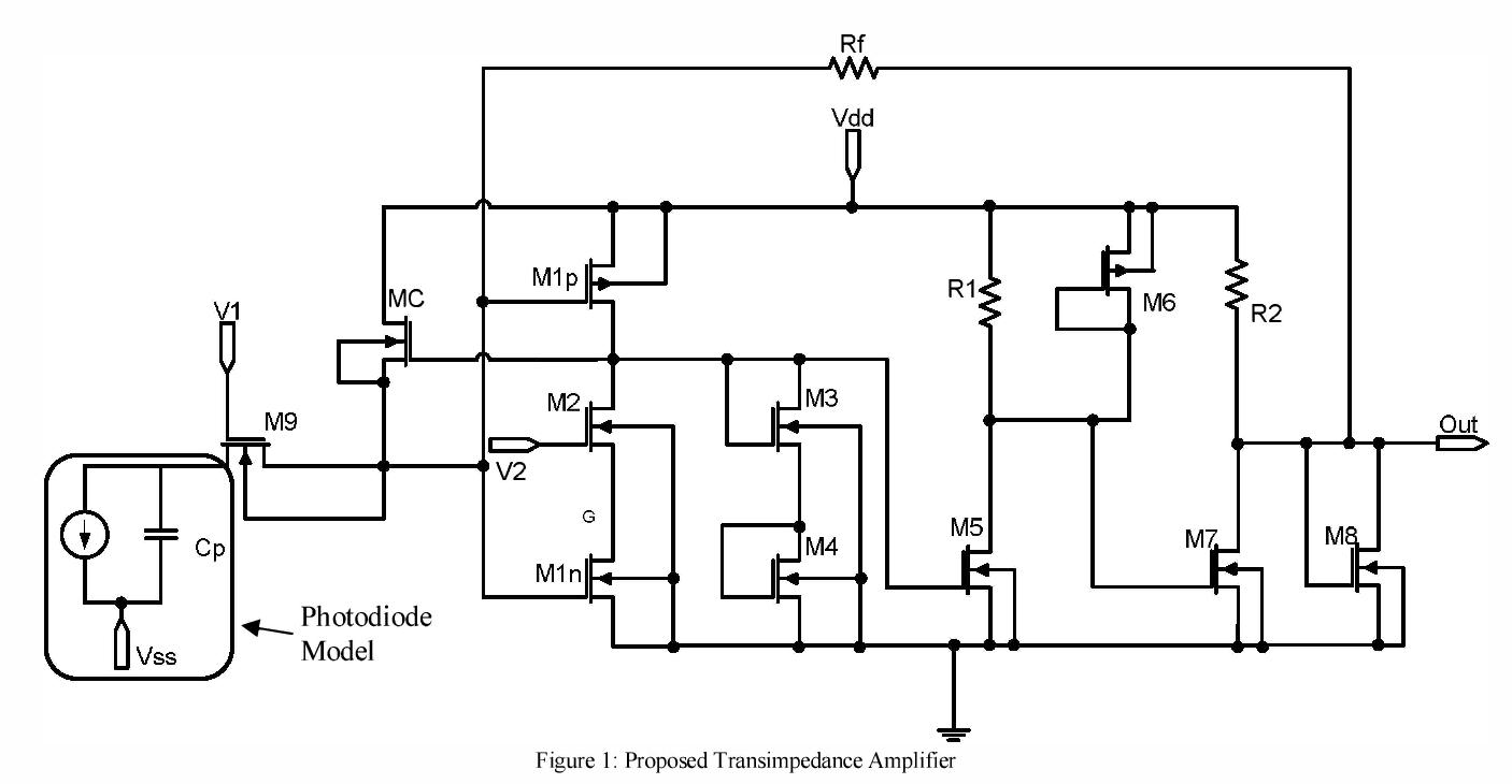 An 85db Dynamic Range Transimpedance Amplifier In 40nm Cmos The Circuit Technology Semantic Scholar