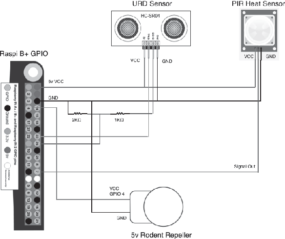 Development of IoT based smart security and monitoring devices for