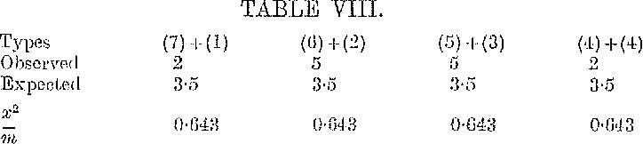 table VIII