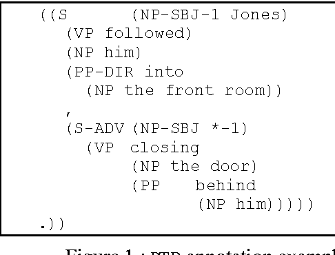 Figure 1 for A Common XML-based Framework for Syntactic Annotations