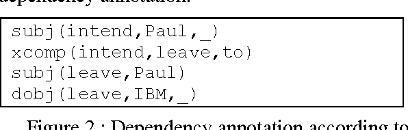Figure 2 for A Common XML-based Framework for Syntactic Annotations