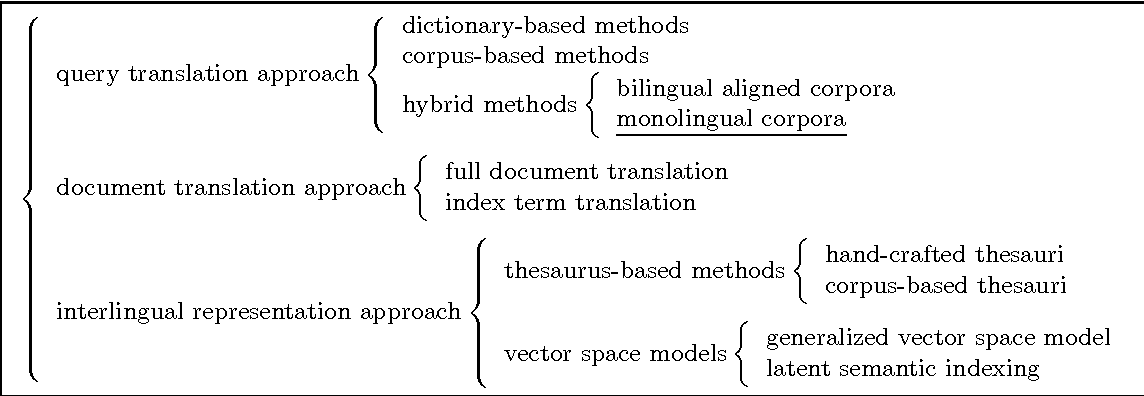 Figure 1 for Japanese/English Cross-Language Information Retrieval: Exploration of Query Translation and Transliteration
