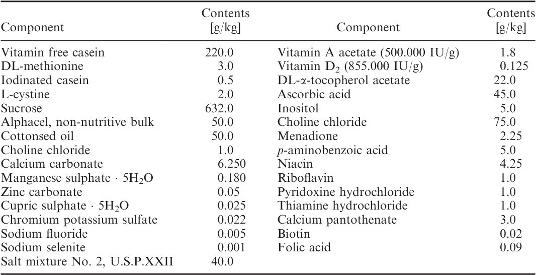 Table 1. Composition of the B12-deficient diet.
