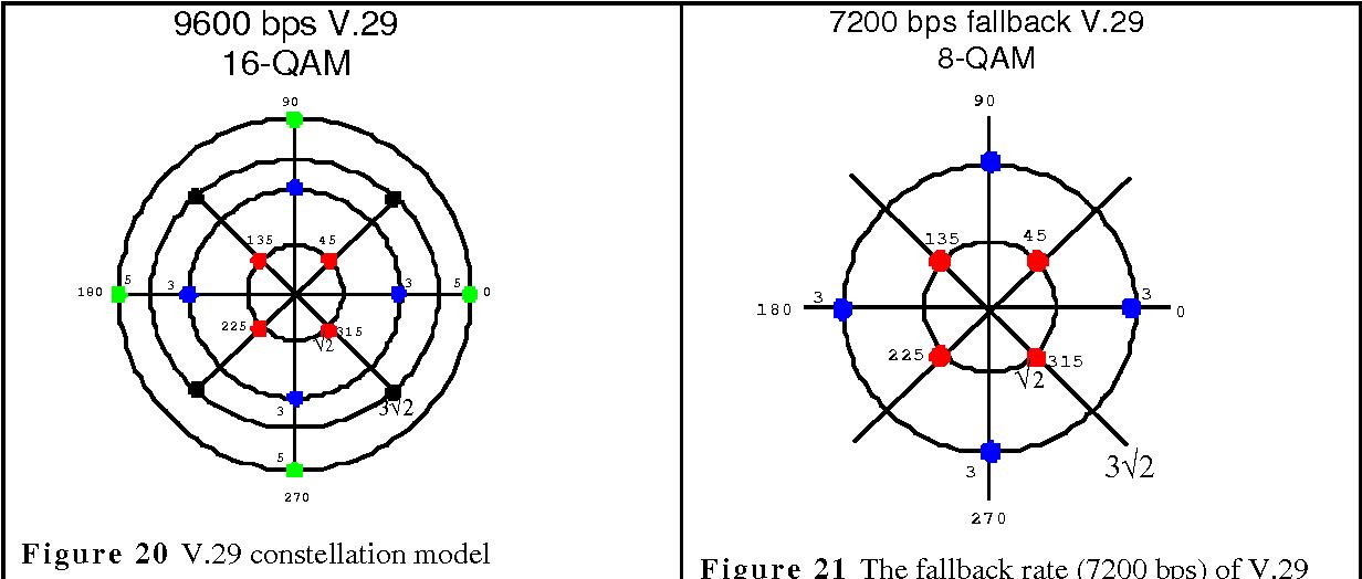 Digital Modulation Classification Using Constellation Shape