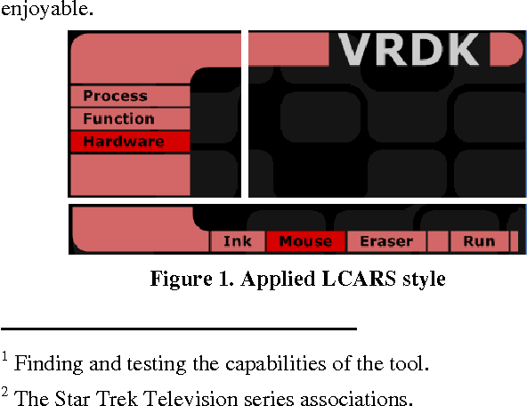 Figure 3 from LCARS: the next generation programming context