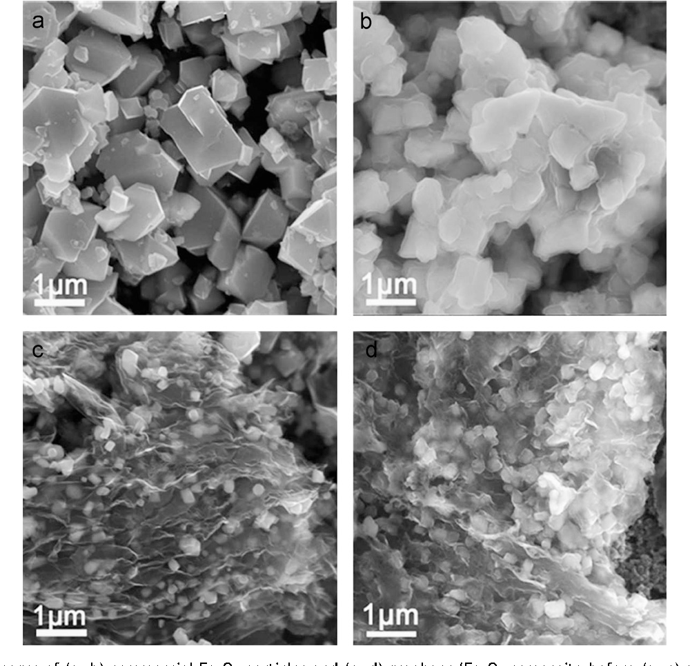 au doped co3o4 nanotubes as electrode materials Carbon-encapsulated sn at n-doped carbon nanotubes as anode  the composite electrode could attain a good  carbon nanotubes as anode materials for application in.