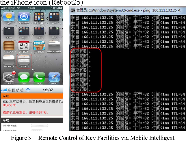 Mobile Intelligent Terminal Based Remote Monitoring and