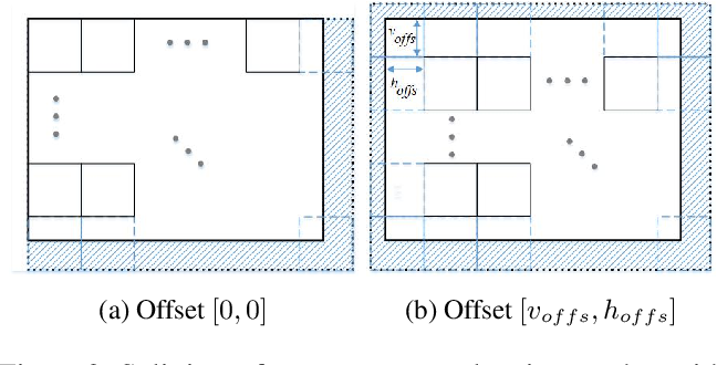 Figure 2 for Patch Craft: Video Denoising by Deep Modeling and Patch Matching