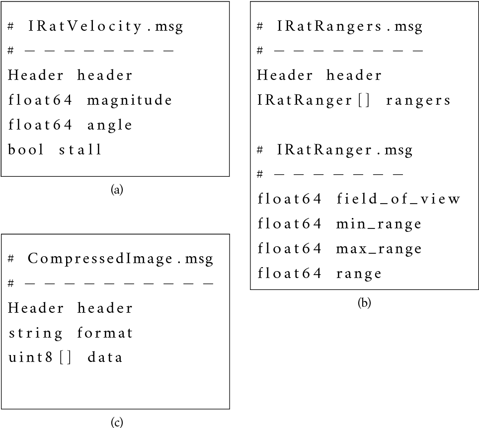 Figure 3 4 from Evolving spatial and temporal lexicons across