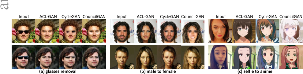 Figure 1 for Unpaired Image-to-Image Translation using Adversarial Consistency Loss