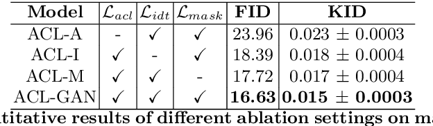 Figure 2 for Unpaired Image-to-Image Translation using Adversarial Consistency Loss