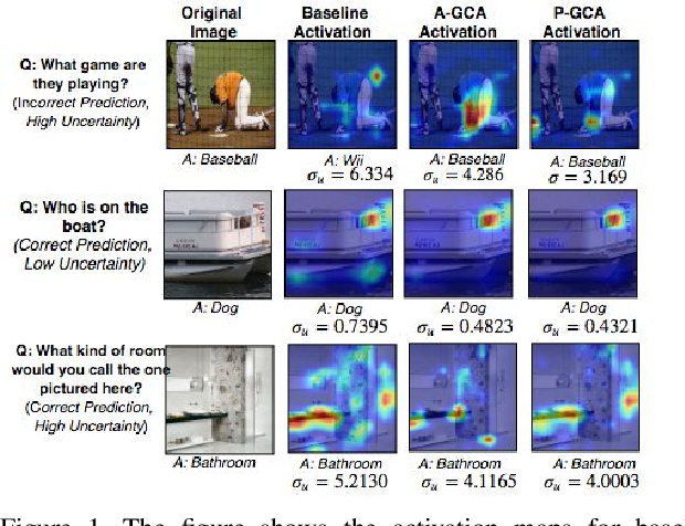 Figure 1 for U-CAM: Visual Explanation using Uncertainty based Class Activation Maps