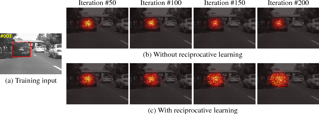 Figure 3 for Deep Attentive Tracking via Reciprocative Learning