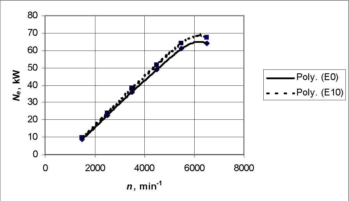 light bar wiring diagram whelen 295hfs4 d94c ethanol combustion engine diagram wiring resources  d94c ethanol combustion engine diagram
