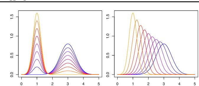 Figure 1 for Deep Quantile Aggregation