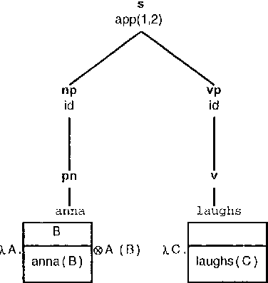 Figure 1 for CLEARS - An Education and Research Tool for Computational Semantics