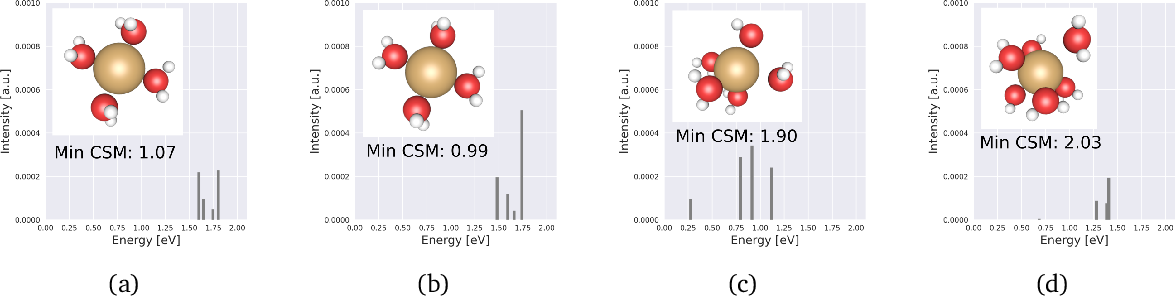 Figure 1 for Efficient, Interpretable Atomistic Graph Neural Network Representation for Angle-dependent Properties and its Application to Optical Spectroscopy Prediction