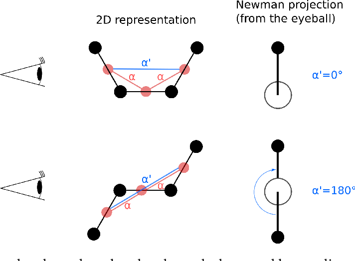 Figure 3 for Efficient, Interpretable Atomistic Graph Neural Network Representation for Angle-dependent Properties and its Application to Optical Spectroscopy Prediction
