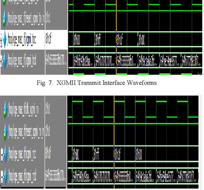 Functional Verification of Ten Gigabytes Media Independent Interface