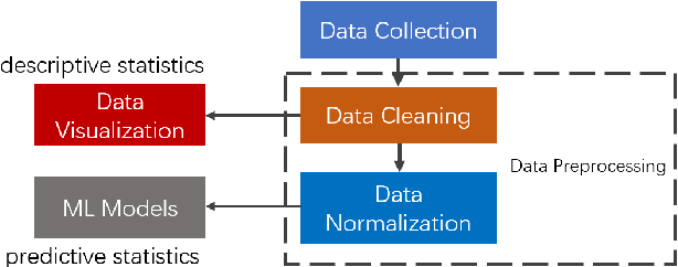 Figure 1 for Data-driven Approach for Quality Evaluation on Knowledge Sharing Platform