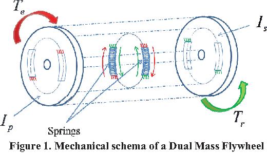 Discrete Angular Torque Observer Applicated To The Engine Torque And