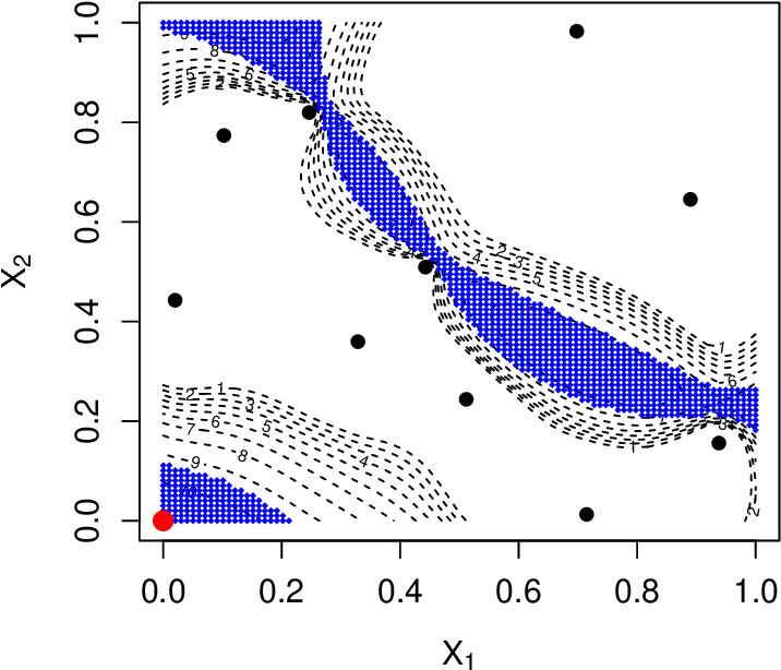 Figure 2 for Global Fitting of the Response Surface via Estimating Multiple Contours of a Simulator