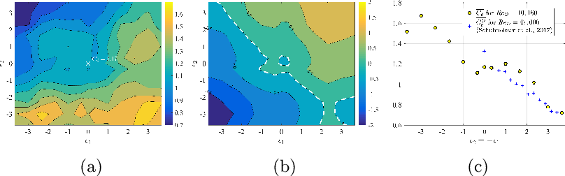 Figure 3 for Reinforcement Learning for Active Flow Control in Experiments