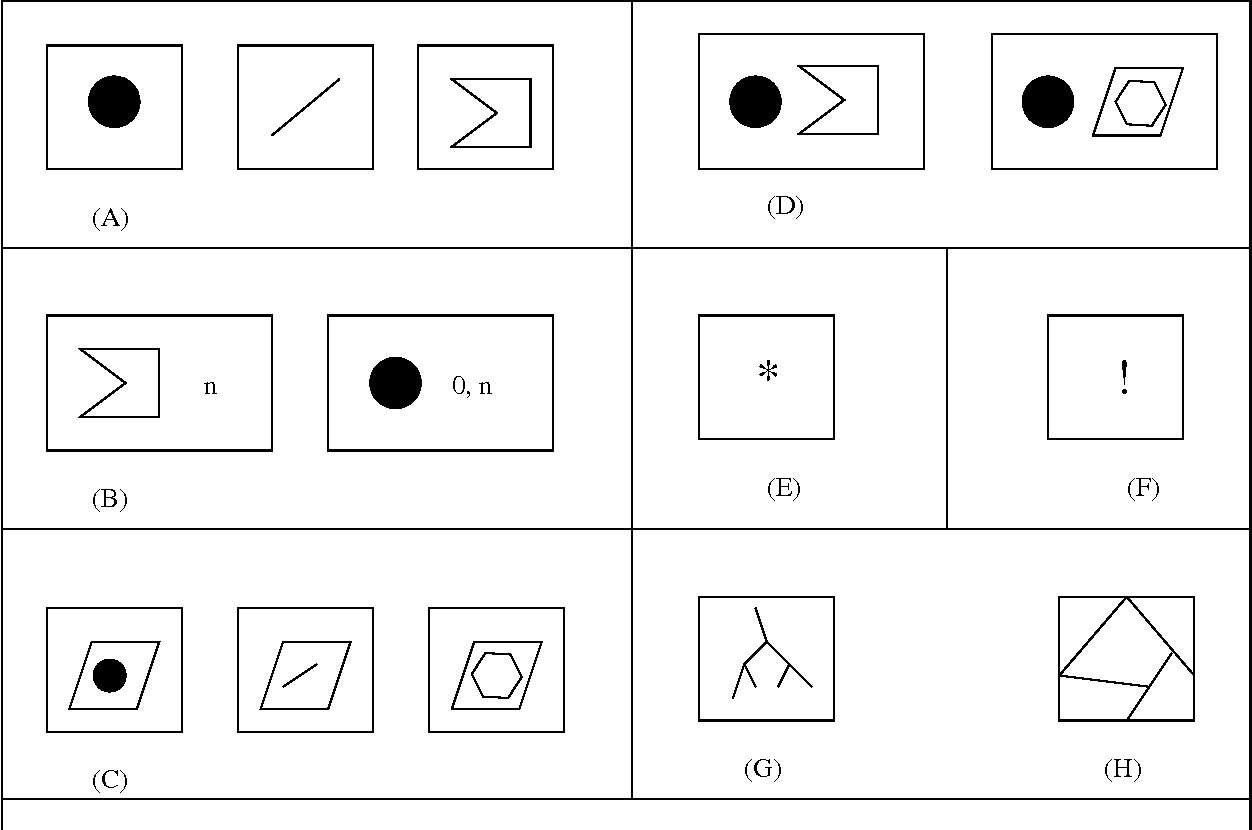 Figure 3 from Spatial Pictogram Enhanced Conceptual Data