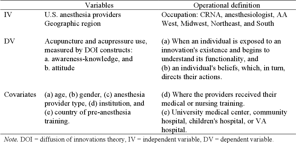 Table 1 from Perceptions of acupuncture and acupressure by