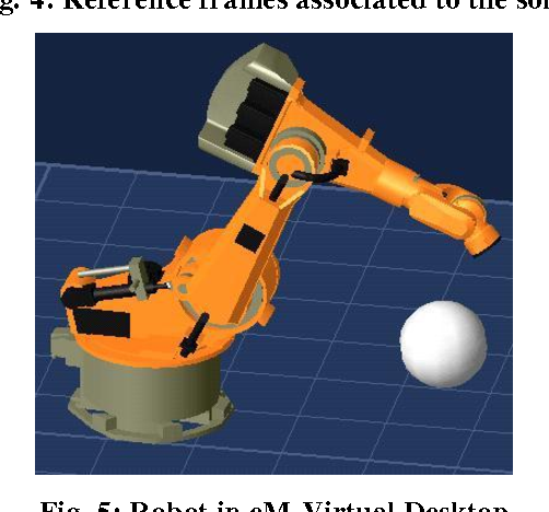 Figure 2 for Realistic Rendering of Kinetostatic Indices of Mechanisms