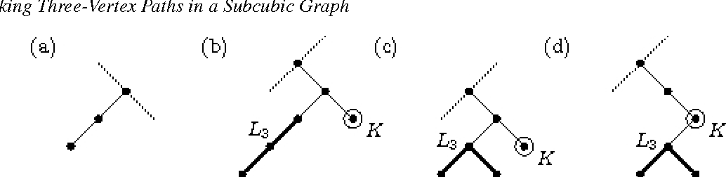 Figure 1 from packing three vertex paths in a subcubic graph 1 a a tree containing a pendant p2 path aloadofball Gallery