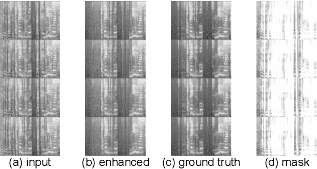 Figure 2 for VoiceFilter-Lite: Streaming Targeted Voice Separation for On-Device Speech Recognition