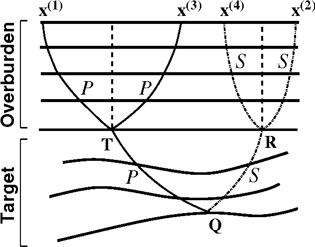 Figure 1 from Velocity-independent layer stripping of PP and