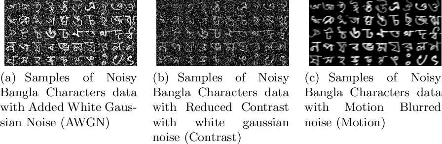Figure 3 for PCGAN-CHAR: Progressively Trained Classifier Generative Adversarial Networks for Classification of Noisy Handwritten Bangla Characters
