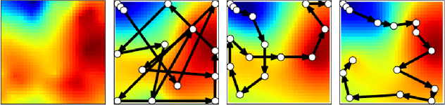 Figure 2 for Adaptive Selection of Informative Path Planning Strategies via Reinforcement Learning