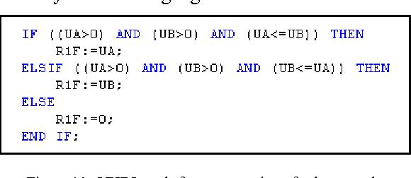 Controller Vhdl Code
