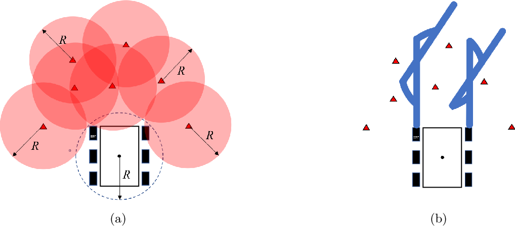 Figure 3 for Fast Approximate Clearance Evaluation for Kinematically Constrained Articulated Suspension Systems