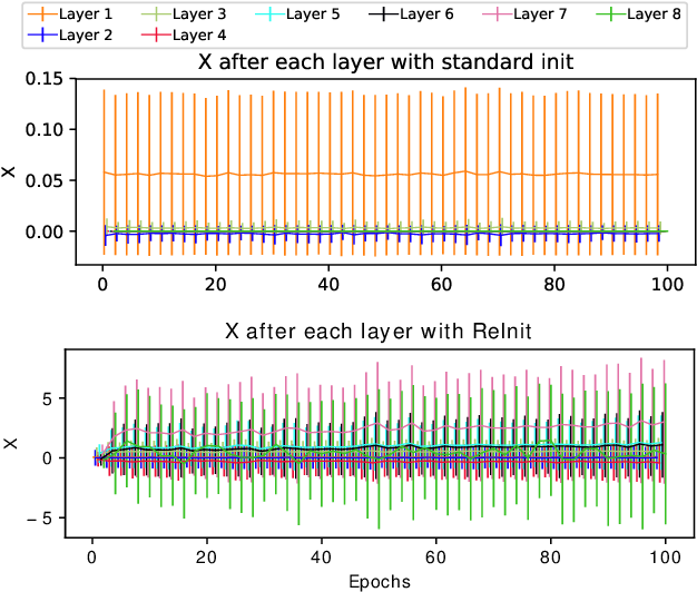 Figure 1 for On Graph Classification Networks, Datasets and Baselines