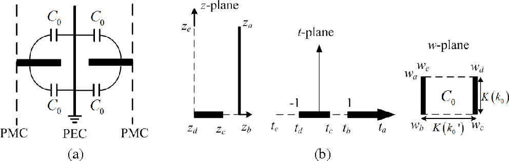Figure 4 from Travelling Wave Mechanism and Novel Analysis