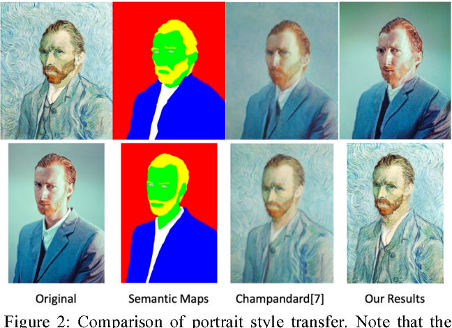 Figure 1 for GLStyleNet: Higher Quality Style Transfer Combining Global and Local Pyramid Features