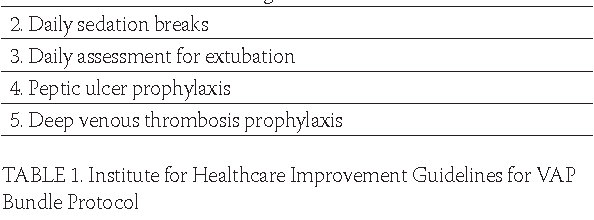 TABLE 1. Institute for Healthcare Improvement Guidelines for VAP Bundle Protocol