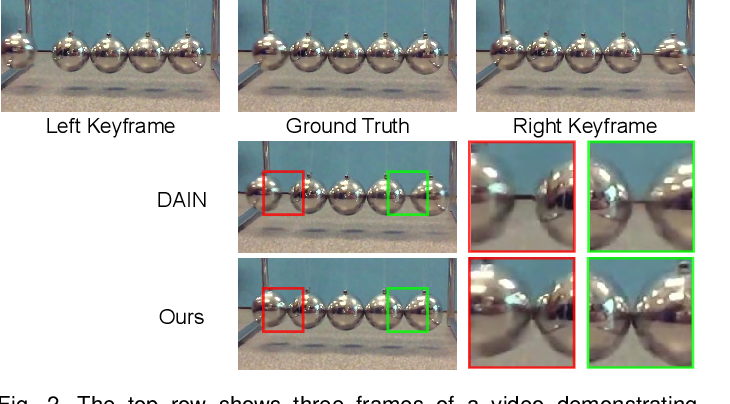 Figure 3 for Deep Slow Motion Video Reconstruction with Hybrid Imaging System