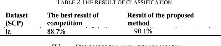 TABLE 2 THE RESULT OF CLASSIFICA nON