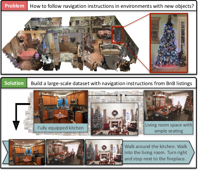 Figure 1 for Airbert: In-domain Pretraining for Vision-and-Language Navigation