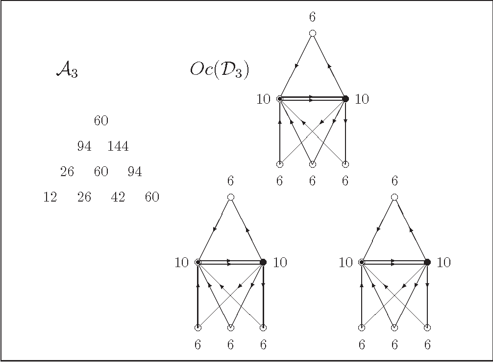 Figure 1 From Orders And Dimensions For Sl 2 Or Sl 3 Module