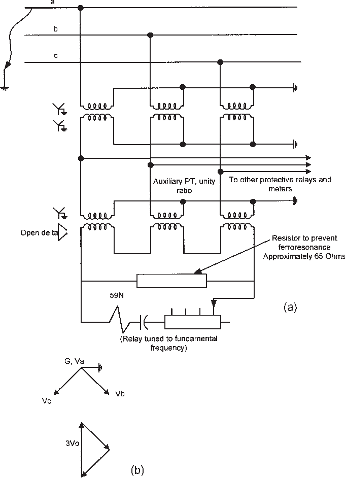Figure 13 from selective high resistance grounding system for a fig 13 a derivation of zero sequence voltages through wye ccuart Image collections