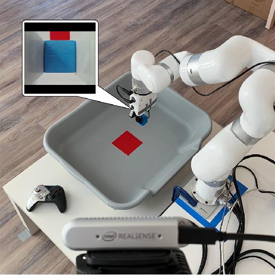 Figure 1 for A Framework for Efficient Robotic Manipulation