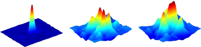 Figure 3 for State-aware Anti-drift Robust Correlation Tracking