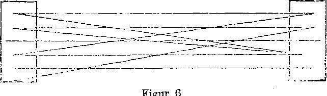 Fig. 6 dar. In diesem Fall sell zwar auch das ganze holliindische
