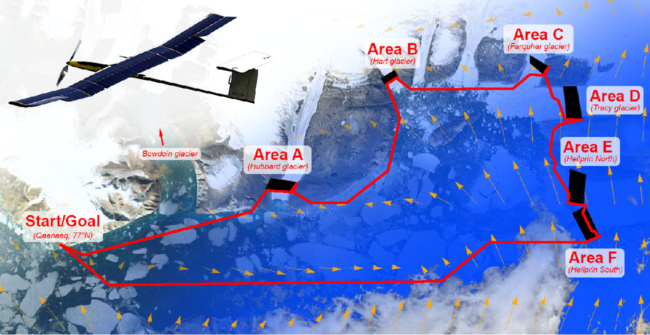 Figure 1 for Meteorology-Aware Multi-Goal Path Planning for Large-Scale Inspection Missions with Long-Endurance Solar-Powered Aircraft